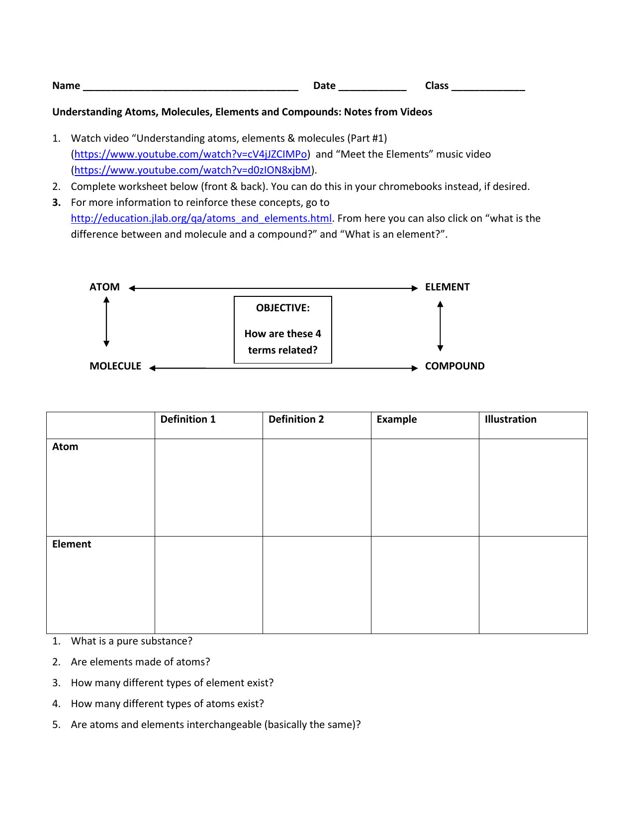 Atoms, Elements, Molecules, Compounds Worksheet for video