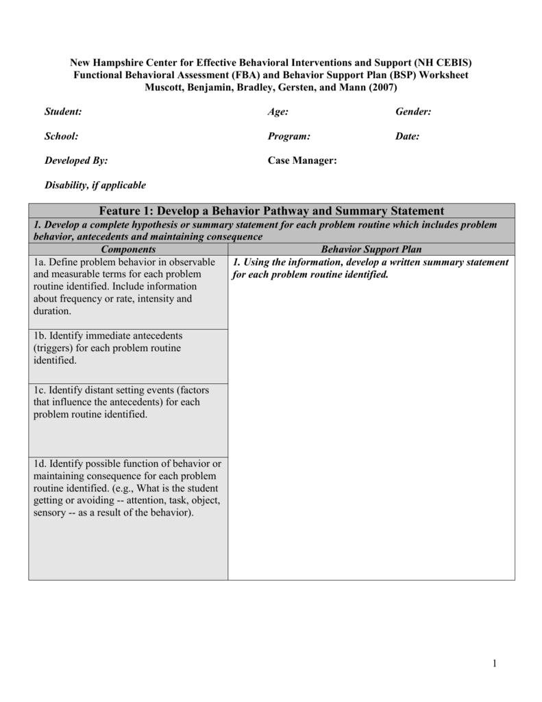 Functional Behavioral Assessment FBA Implementation Checklist – Functional Behavior Assessment Worksheet