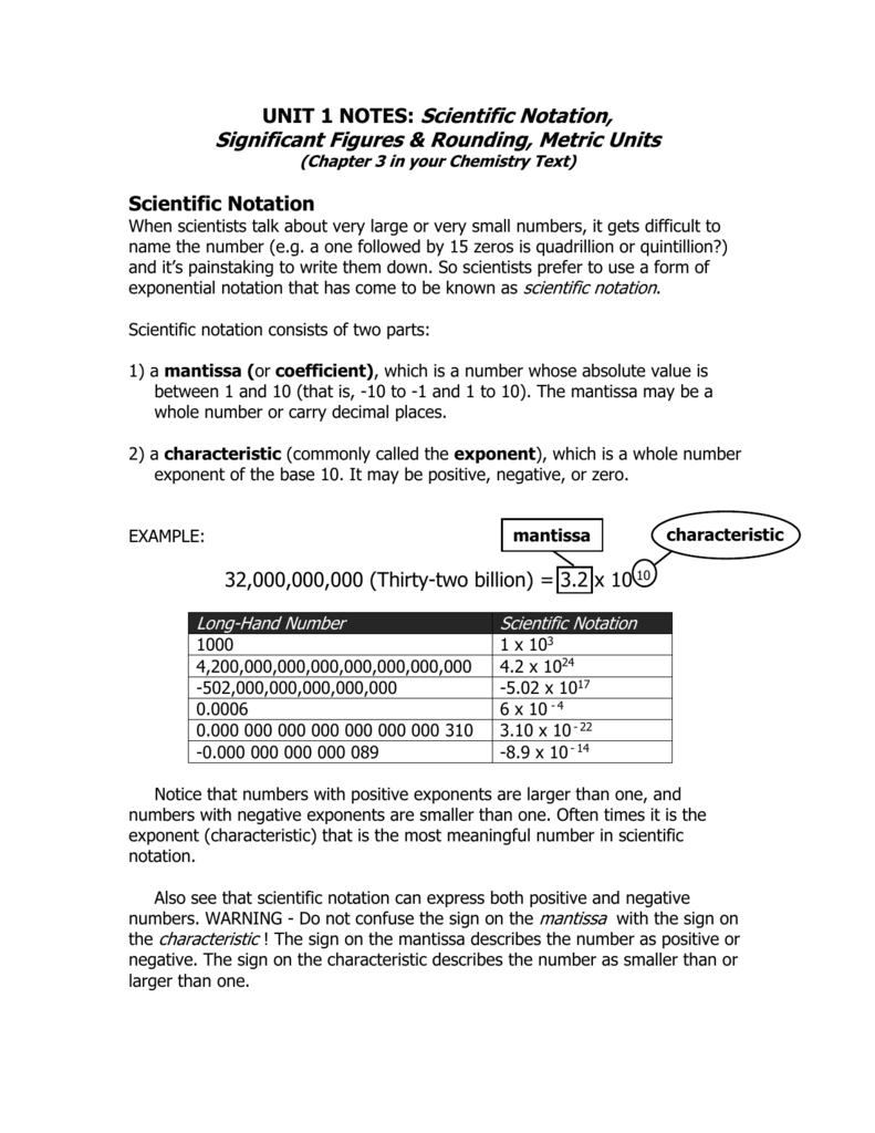 Unit 1 Notes Scientific Notation Significant Figures