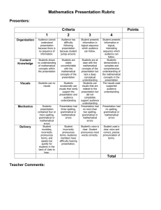 Mathematics Presentation Rubric