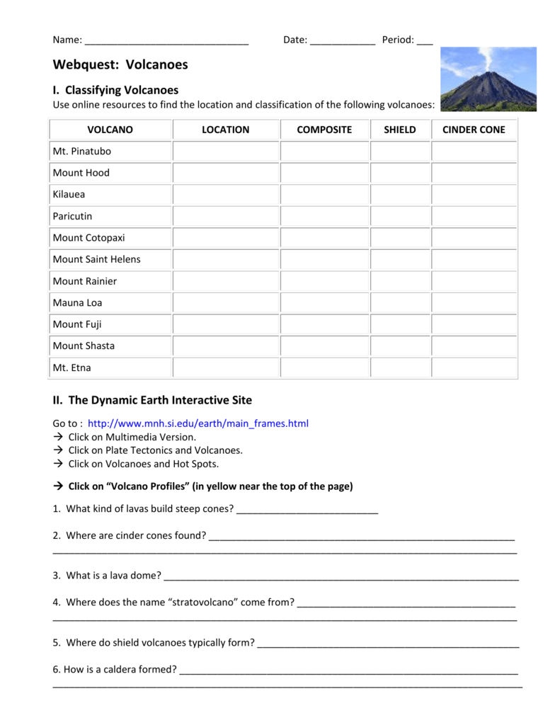 Worksheets Types Of Volcanoes Worksheet volcano types worksheet