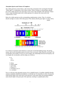 Absorption Spectra and Colours of Complexes