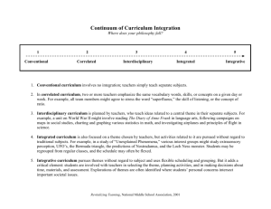 Continuum of Curriculum Integration