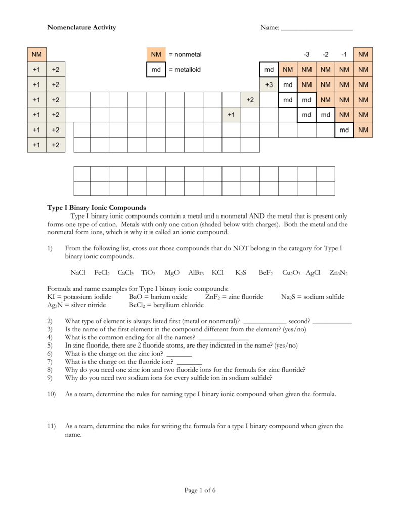 Worksheet Writing Ternary s Submitted ID  9598 on 2018 further Type Ii Binary Ionic  pounds Worksheet Answers   Proga   Info together with Chemfiesta Binary Ionic Covalent Worksheet Picturesque further Binary Ionic  pounds Worksheet 2 Answers Great Ionic Binary Pounds as well Student handout for nomenclature activity in addition KateHo » 9 Ionic  pounds Worksheet   Kylin Theutics binary besides  in addition Christopher White   Warren County Public s besides Ionic  pounds Worksheet Answers   bricolocal in addition Binary Ionic  pounds Worksheet 1   Livinghealthybulletin together with Polyatomic Ionic  pounds Worksheet Beautiful Worksheet Predicting additionally Naming  pounds Worksheet Binary Ideas Covalent Worksheets Answers besides Worksheet Writing Binary s Answers   Livinghealthybulletin in addition BINARY ionic  POUNDS worksheet   1 Lithium nitride 2 Calcium also Writing ionic  pound homework answers   Web Site Blocked besides Quiz   Worksheet   Ionic  pound Naming Rules   Study   FREE. on binary ionic compounds worksheet 1