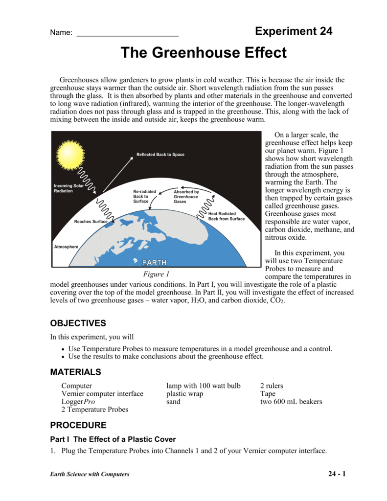 Worksheet greenhouse effect worksheet grass fedjp worksheet climate change worksheet global warming greenhouse effect pooptronica Choice Image