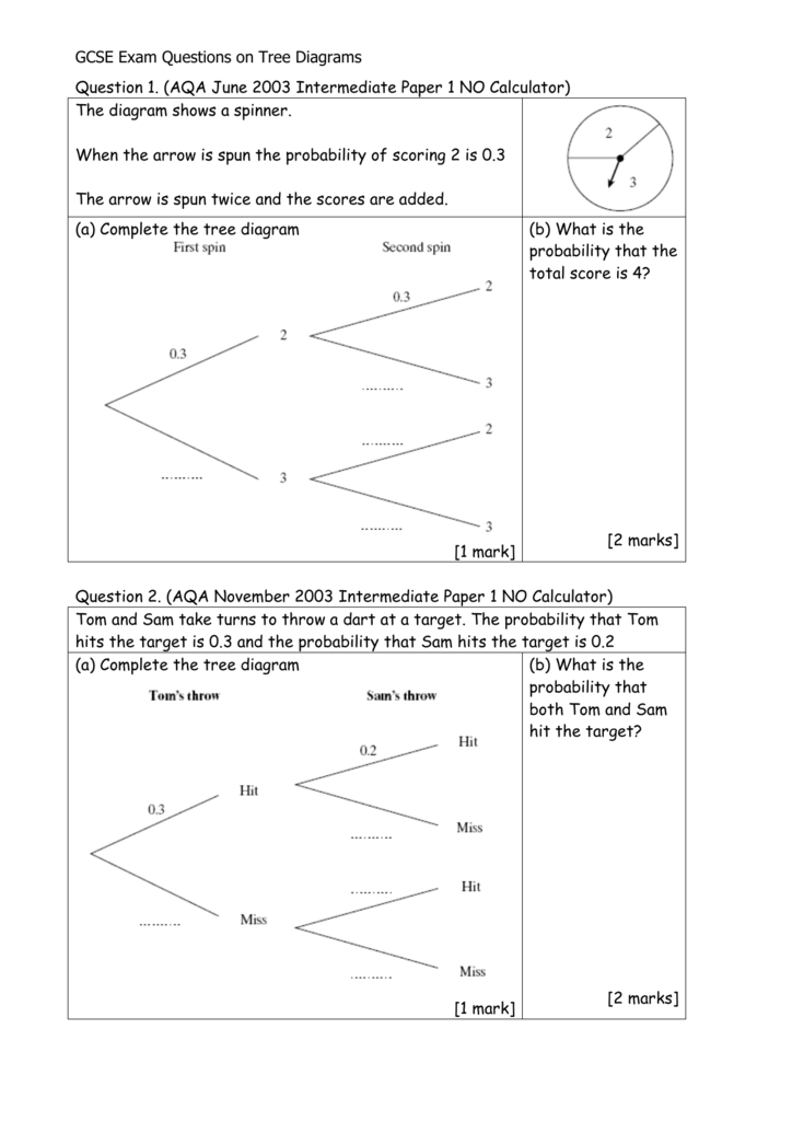 Gcse Exam Questions On Plans And Elevations