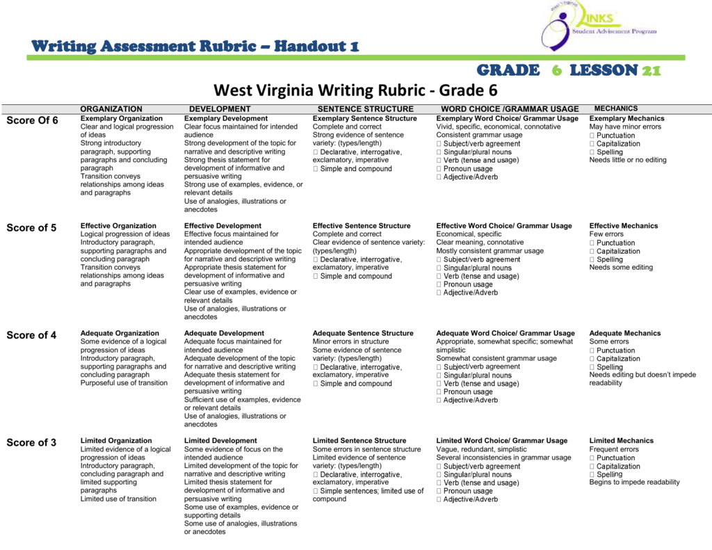 West Virginia Writing Rubric