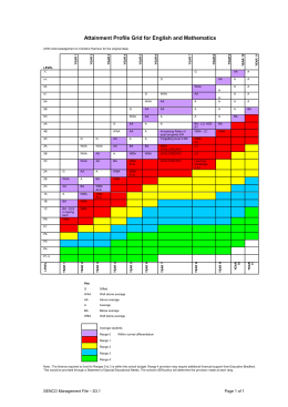 Attainment Profile Grid for English and Mathematics