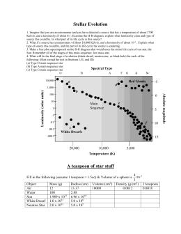 Hr diagram 2 lab stellar evolution cortland school district ccuart Choice Image
