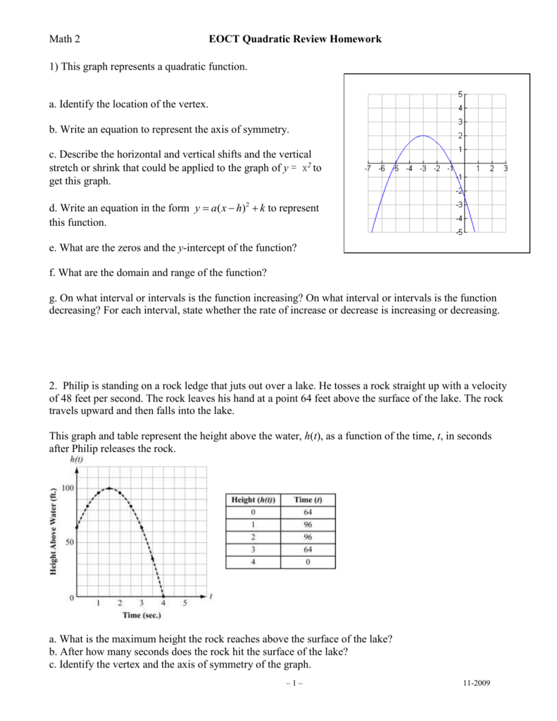 quadratics-unit-EOCT review