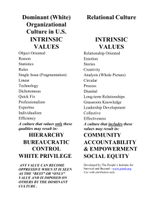 White Organizational Culture - Anti