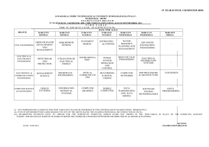 IV.B.TECH-I st sem I-MID EXAM TIME TABLE