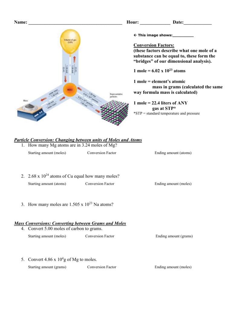 Worksheets Conversion Factors Worksheet chapter 3 the mole worksheet