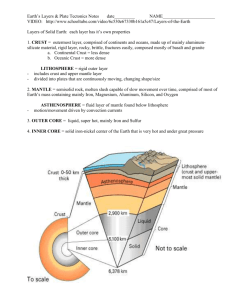 Earth`s Layers & Plate Tectonics Notes date