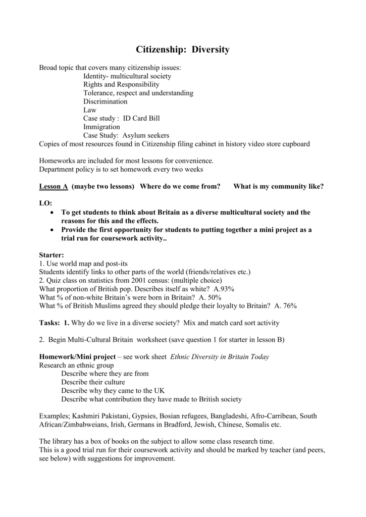 lesson plans diver – Citizenship in the World Worksheet
