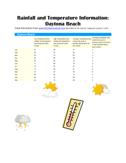 Rainfall and Temperature Information