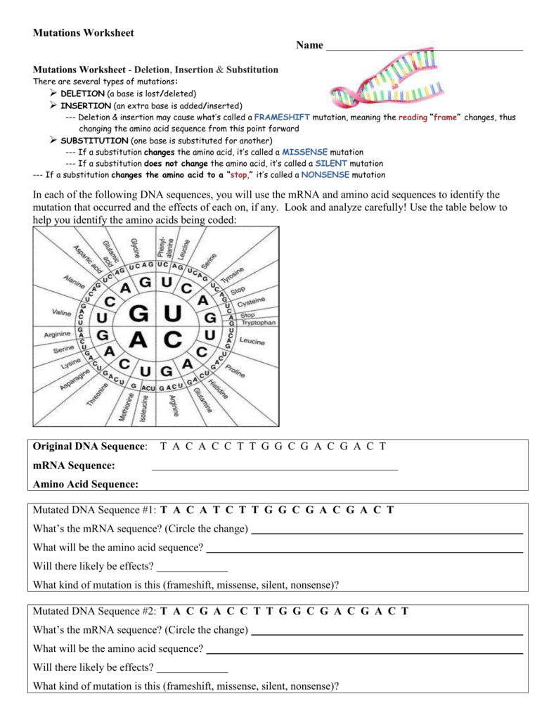 worksheet Mutations Practice Worksheet 007403195 1 ca8606fc11c63cba70fa211e0e4a1037 png
