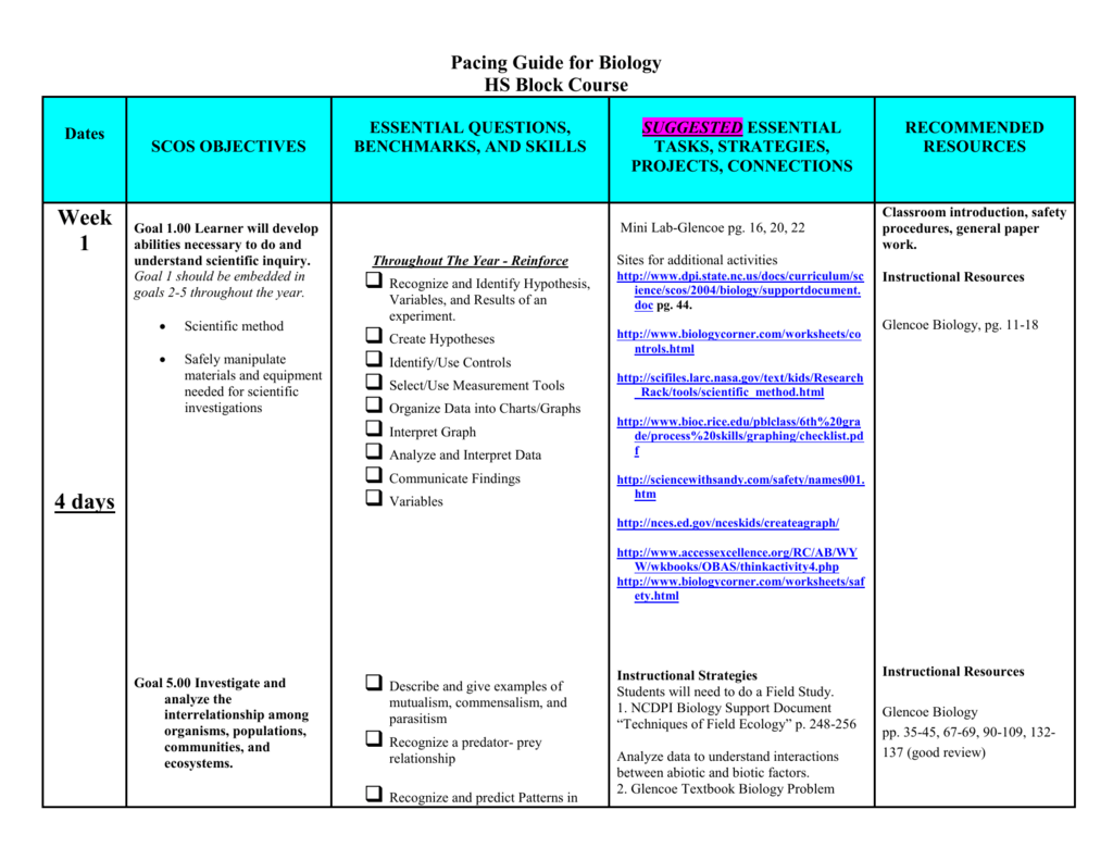 Pacing Guide for Biology 20092010 – Glencoe Biology Worksheets