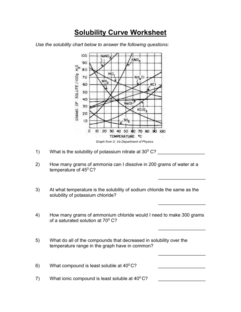 worksheet Solubility Graph Worksheet Answers 007420914 1 5933bce2eddea2c581a28757a2e85e2d png