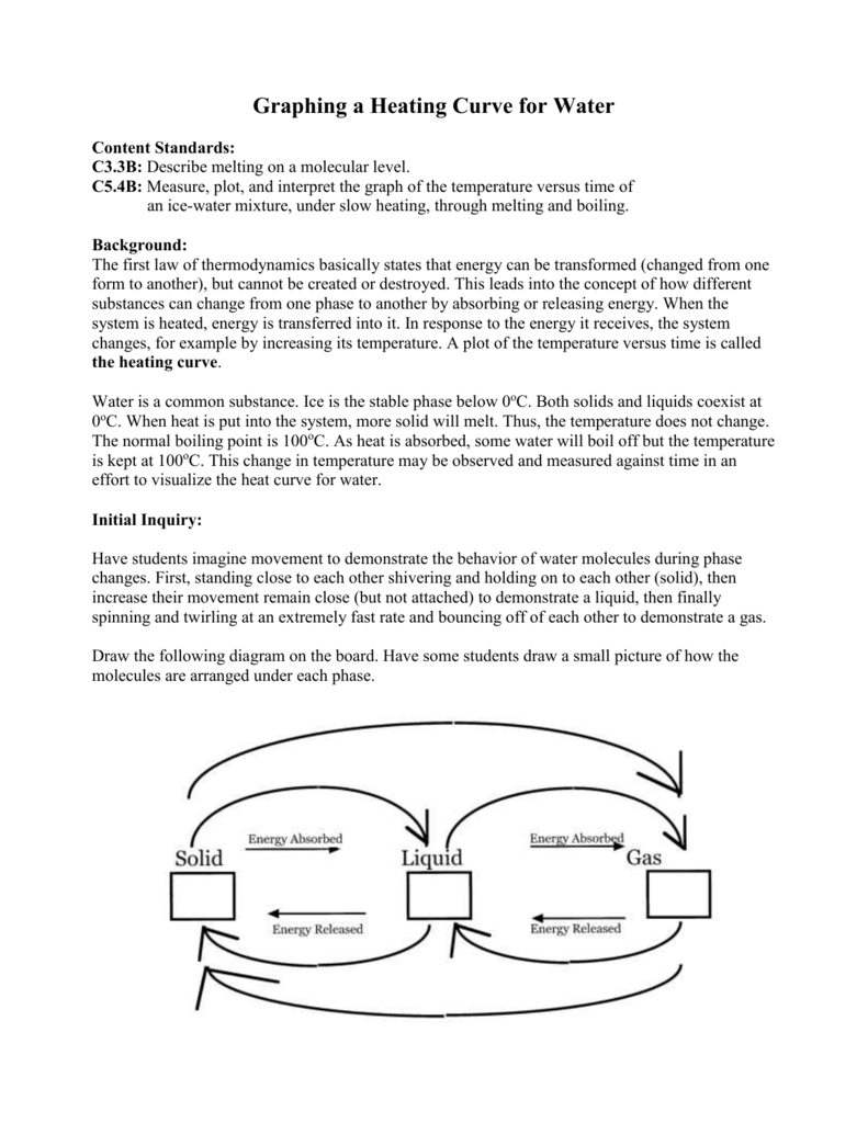 Chemistry Lab – Phase Change Graph Worksheet