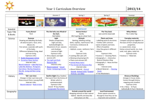 Year 1 Curriculum Overview - Morningside Primary School and