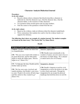 Character Analysis Dialectical Journal