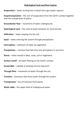 Hydrological Cycle and River System Glossary