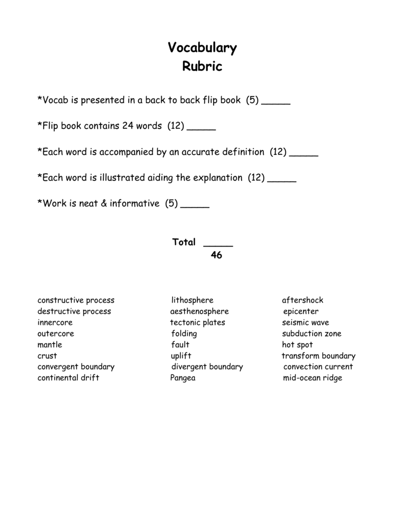 Rubrics For Earth Stations