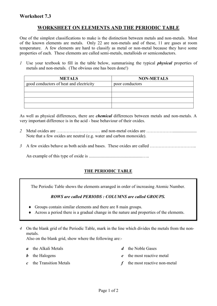 Worksheet On Elements And The Periodic Table