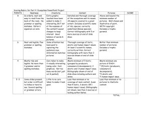 Scoring Rubric for Ecosystem PowerPoint Project
