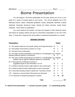 Biome Presentation Rubric / Directions