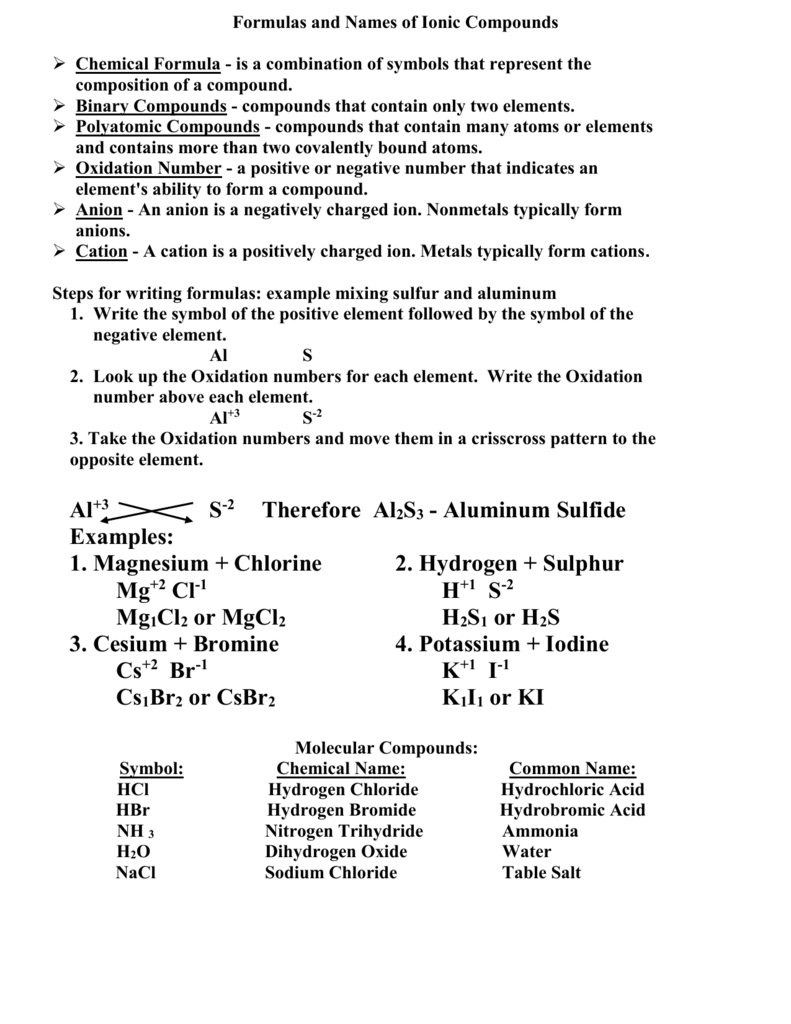 Formulas and names of compounds urtaz