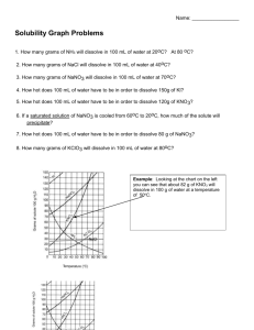 Solubility Graph Problems