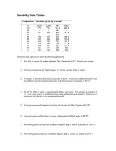 Solubility Data Tables