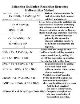 balancing redox reactions oxidation number method. Black Bedroom Furniture Sets. Home Design Ideas