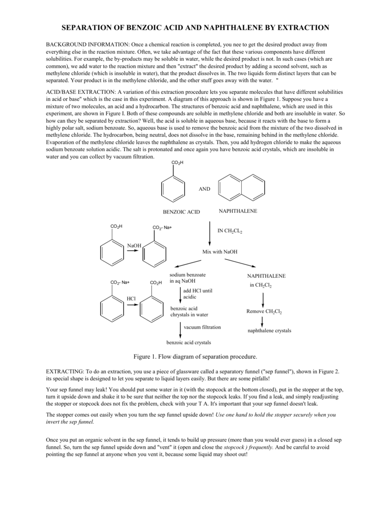 separation techniques benzoic acid The acidic, basic and neutral compounds extraction and acid/base extraction techniques the various separation flow diagram for the separation of an acid.