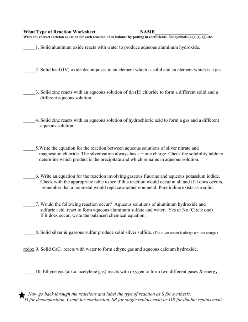What Type of Reactions Worksheet