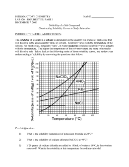 Exploration Guide: Solubility and Temperature