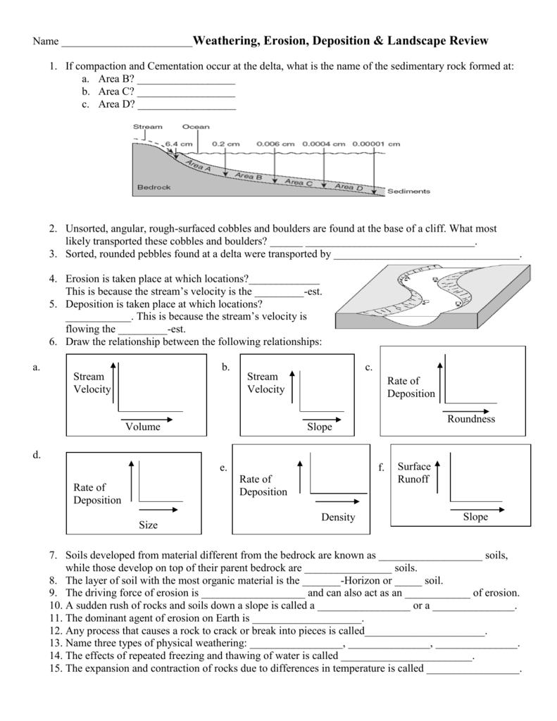 worksheet weathering erosion and deposition worksheets grass fedjp worksheet study site. Black Bedroom Furniture Sets. Home Design Ideas