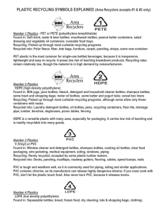 RECYCLING SYMBOLS EXPLAINED (Area Recyclers accepts #1
