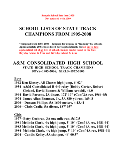 School lists of state track champions from 1905