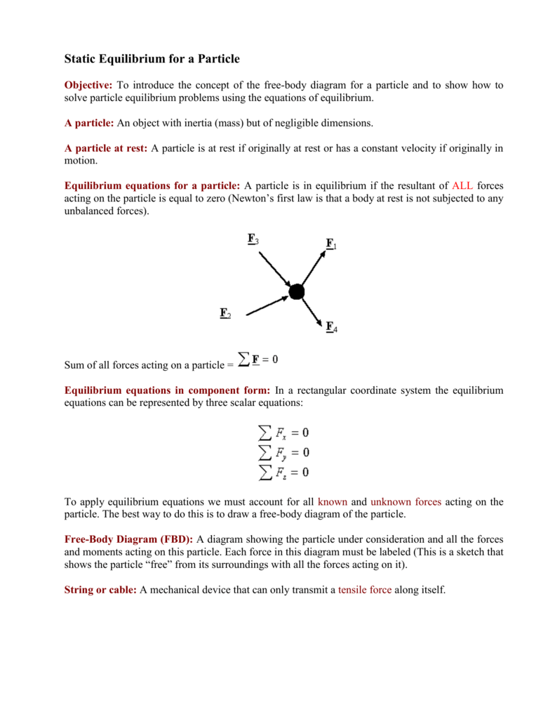 Static equilibrium for a particle ccuart Choice Image