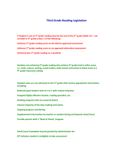 Summary of 3rd Grade Reading Retention Bill