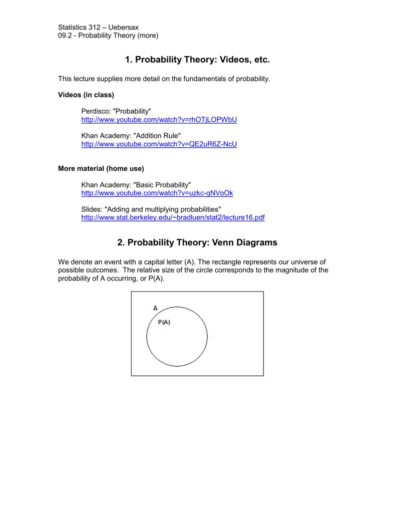 Youtube khan academy venn diagrams wiring diagram for light switch 09a introduction to probability theory rh studylib net khan academy math venn diagram probability examples ccuart Gallery