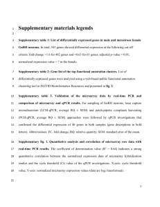 Supplementary materials legends Supplementary table 1: List of