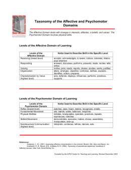 verbs for the affective and psychomotor domains