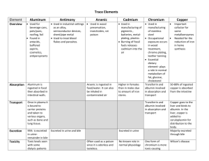 Trace Elements Table