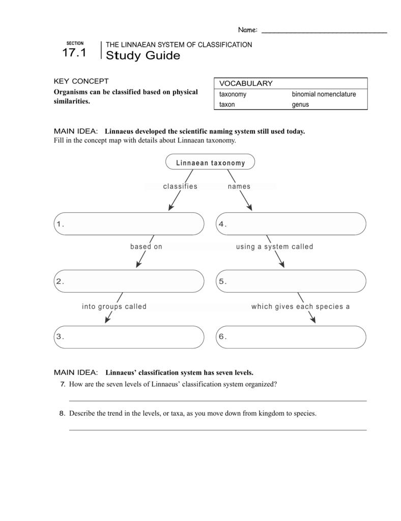 Printables of Taxonomy Worksheet Answer Key Vocabulary ...