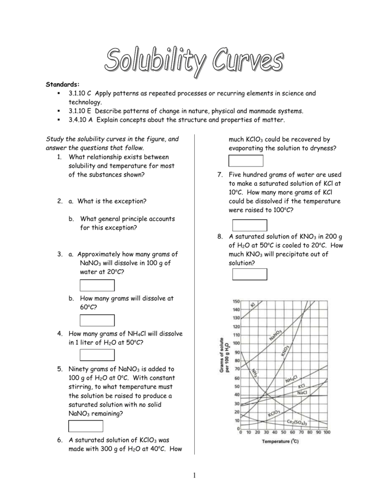worksheet Solubility Graph Worksheet Answers solubility curves worksheet all pages 1 thru 4