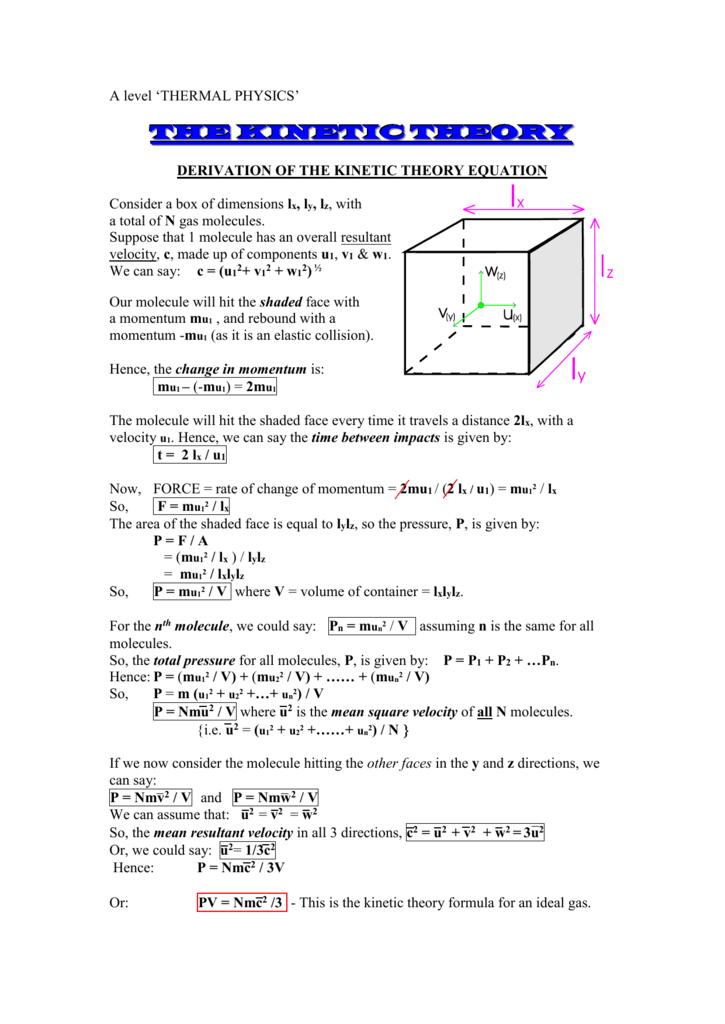 A Level Thermal Physics
